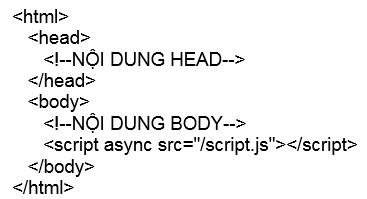 Tối ưu hóa js ở cuối trang HTML
